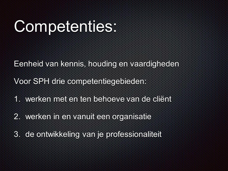 Competenties: Eenheid van kennis, houding en vaardigheden