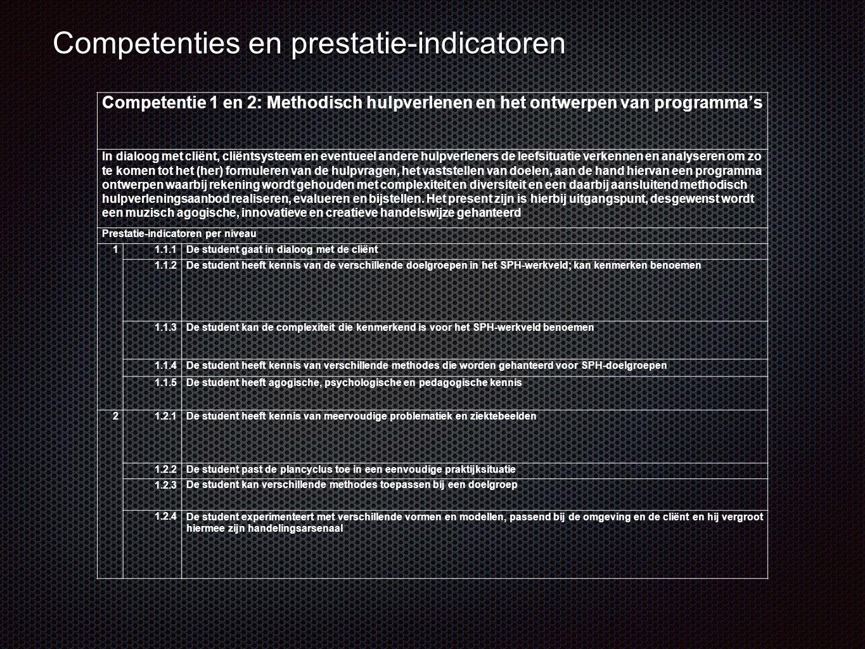 Competenties en prestatie-indicatoren