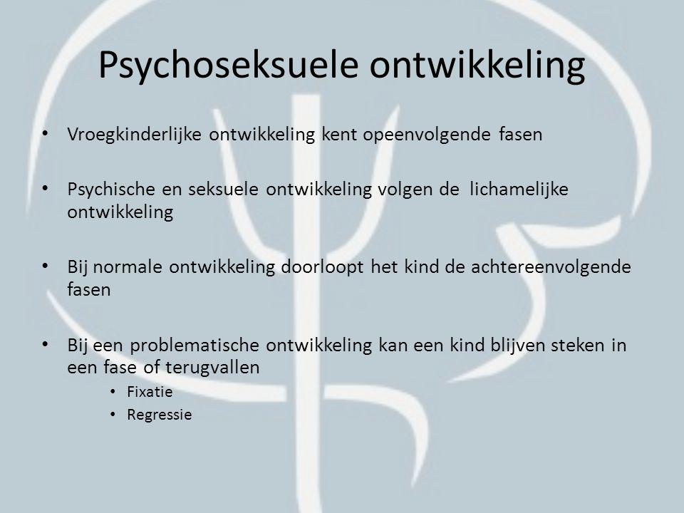 Psychoseksuele ontwikkeling