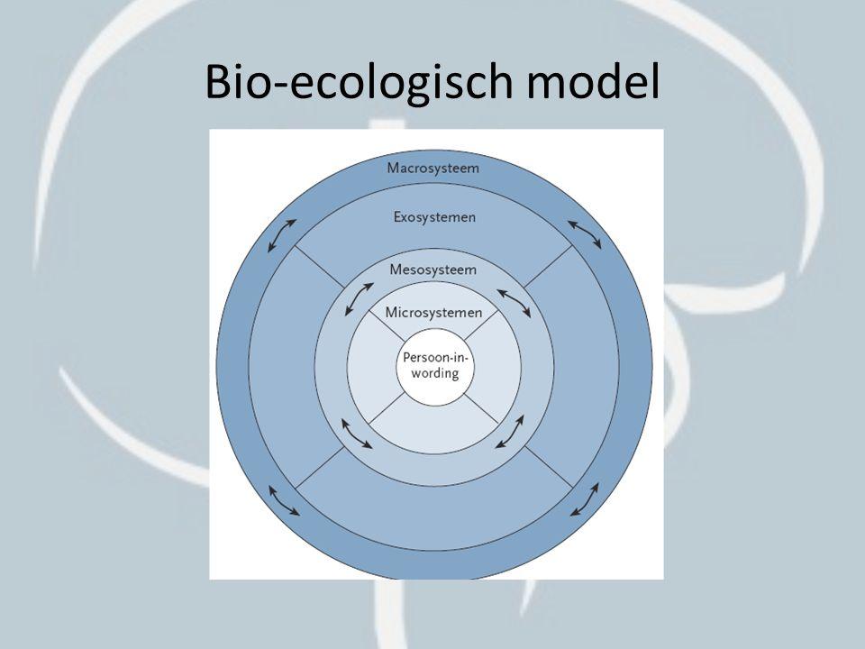 Bio-ecologisch model