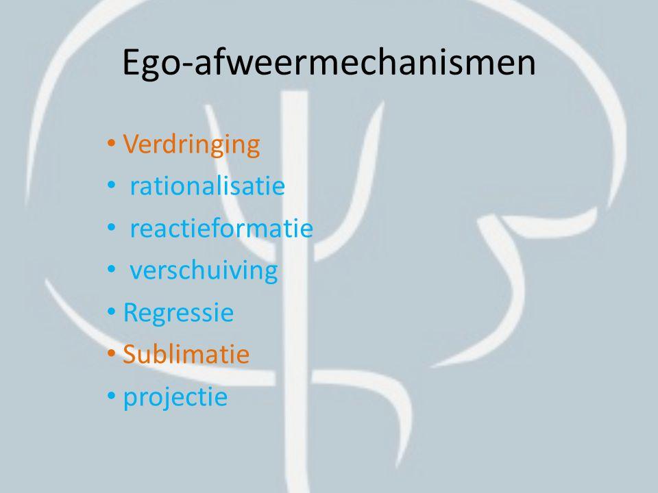 Ego-afweermechanismen
