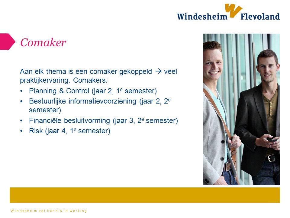 Comaker Aan elk thema is een comaker gekoppeld  veel praktijkervaring. Comakers: Planning & Control (jaar 2, 1e semester)