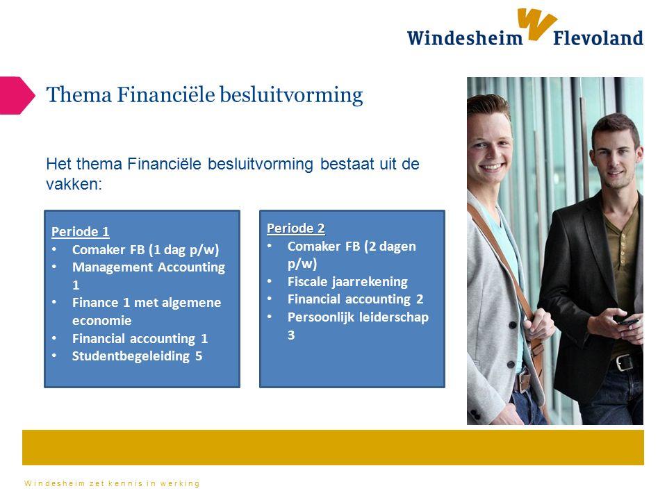 Thema Financiële besluitvorming