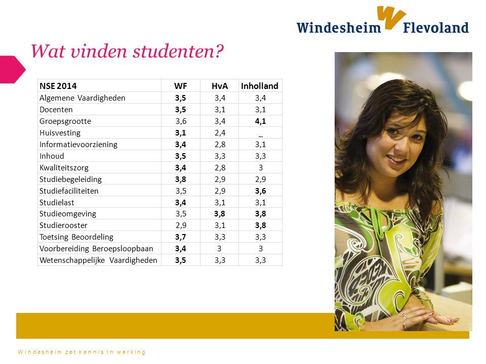 Wat vinden studenten NSE 2014 WF HvA Inholland Algemene Vaardigheden