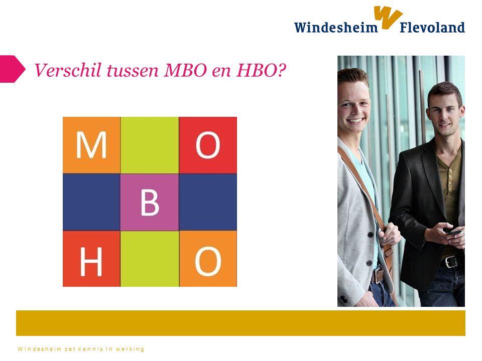 Verschil tussen MBO en HBO