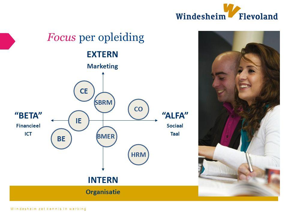 Focus per opleiding EXTERN BETA ALFA INTERN CE IE BE Marketing