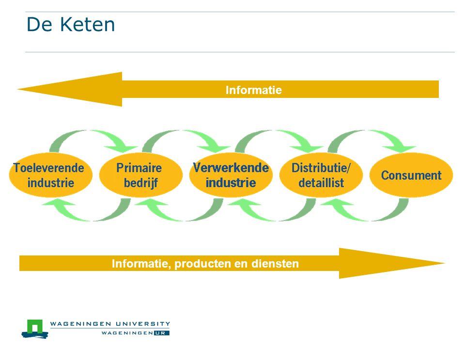 Informatie, producten en diensten