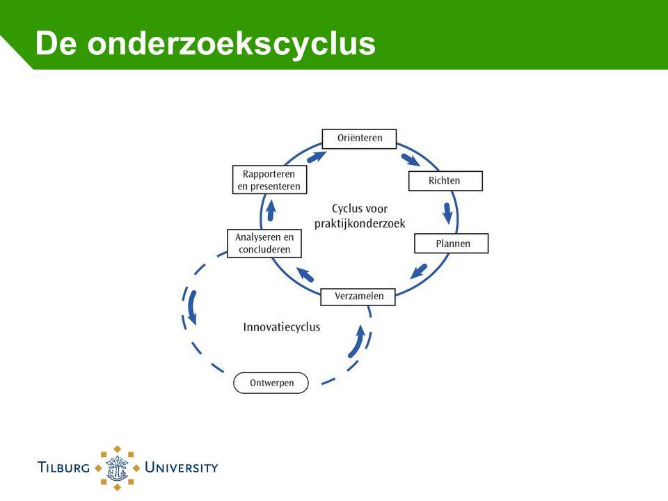 De onderzoekscyclus Orientatie: breed starten, thema.