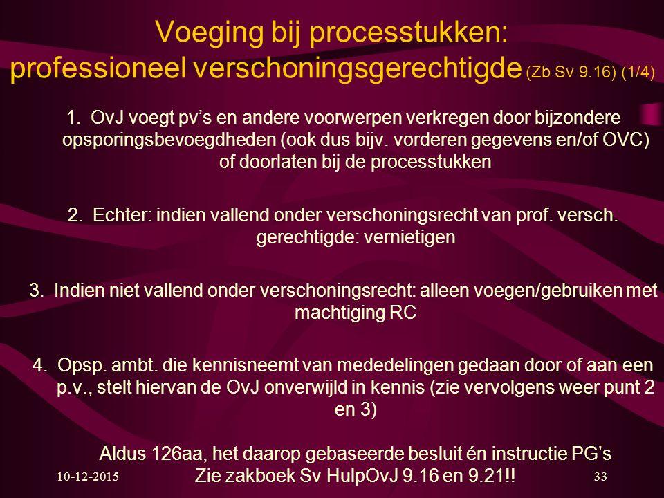 Voeging bij processtukken: professioneel verschoningsgerechtigde (Zb Sv 9.16) (1/4)