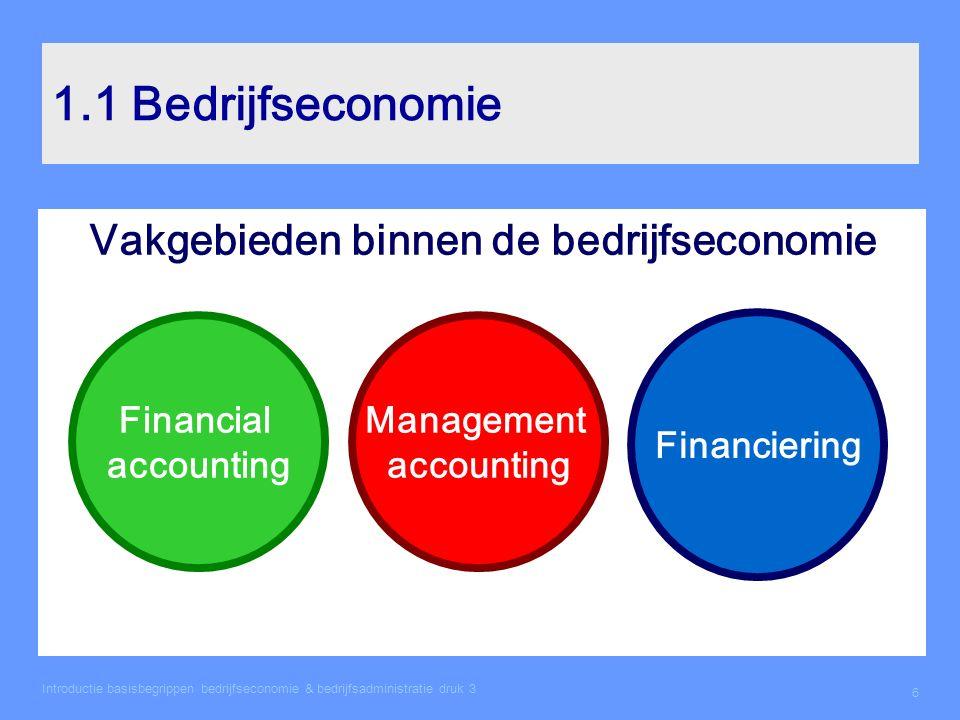 Vakgebieden binnen de bedrijfseconomie