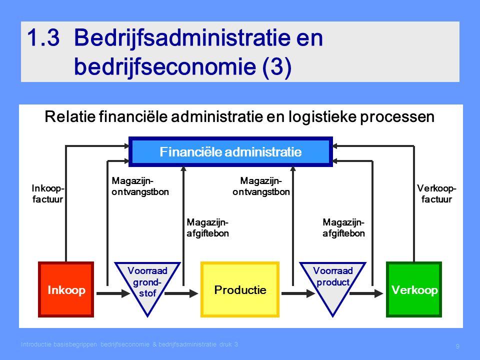 1.3 Bedrijfsadministratie en bedrijfseconomie (3)