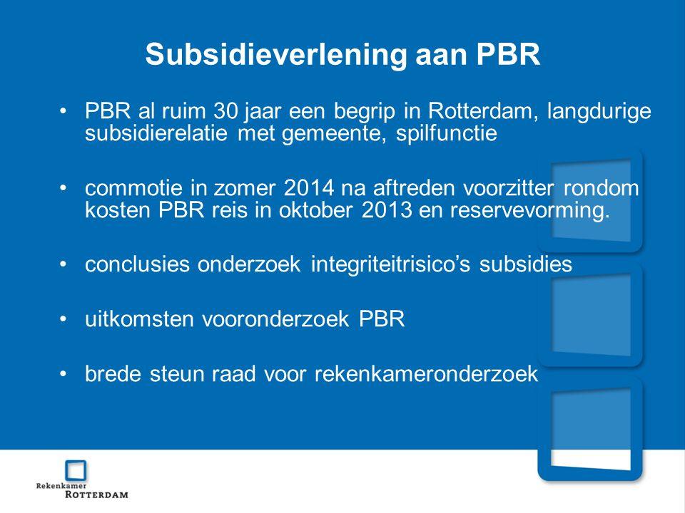 Subsidieverlening aan PBR