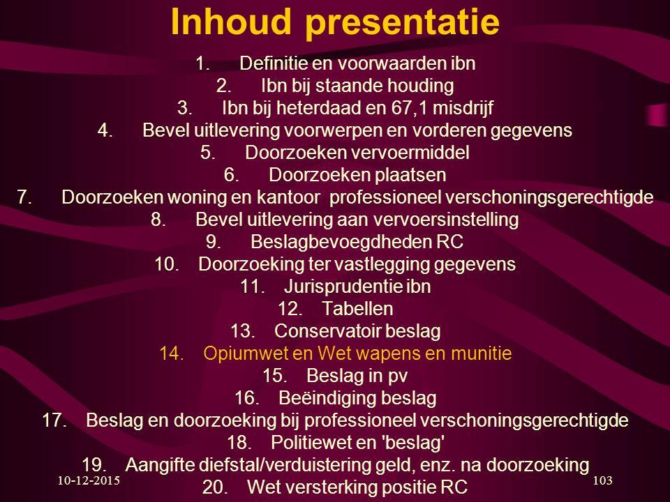 Inhoud presentatie Definitie en voorwaarden ibn