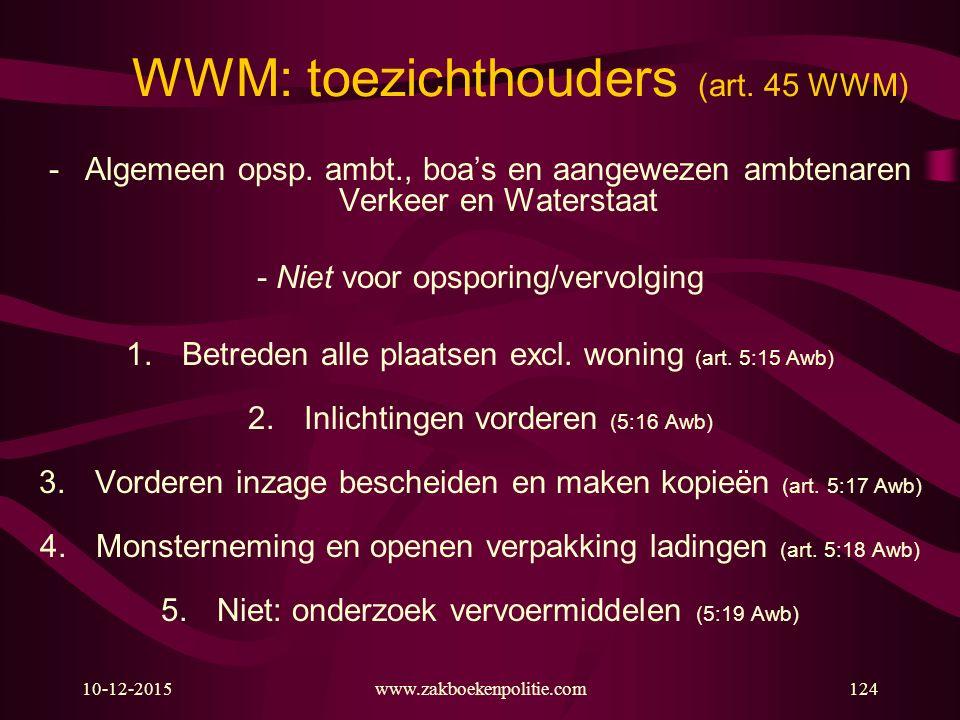 WWM: toezichthouders (art. 45 WWM)