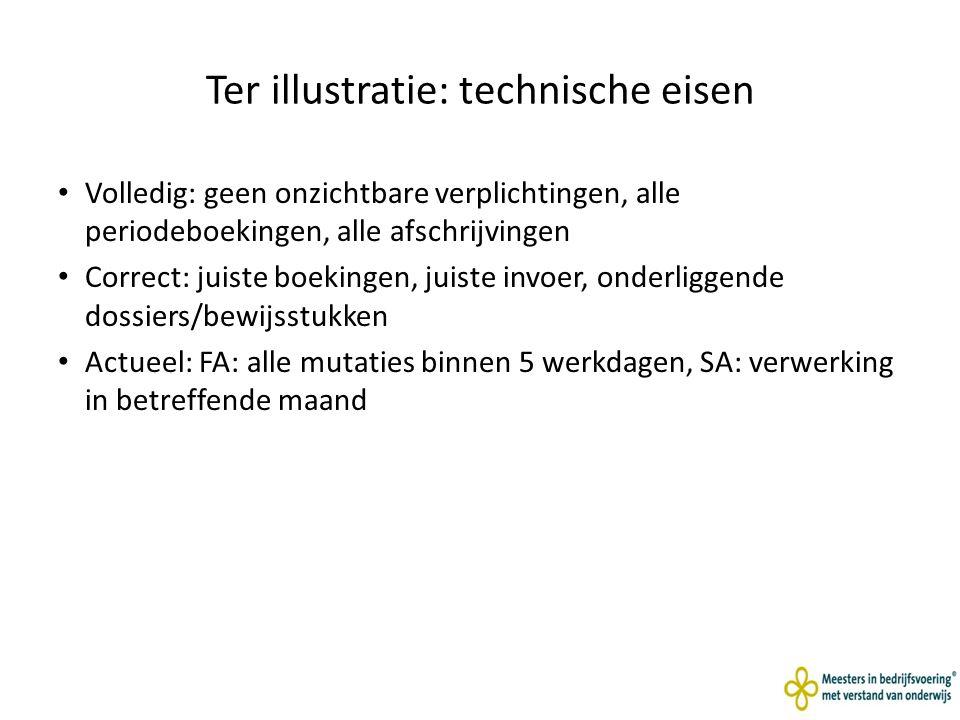 Ter illustratie: technische eisen