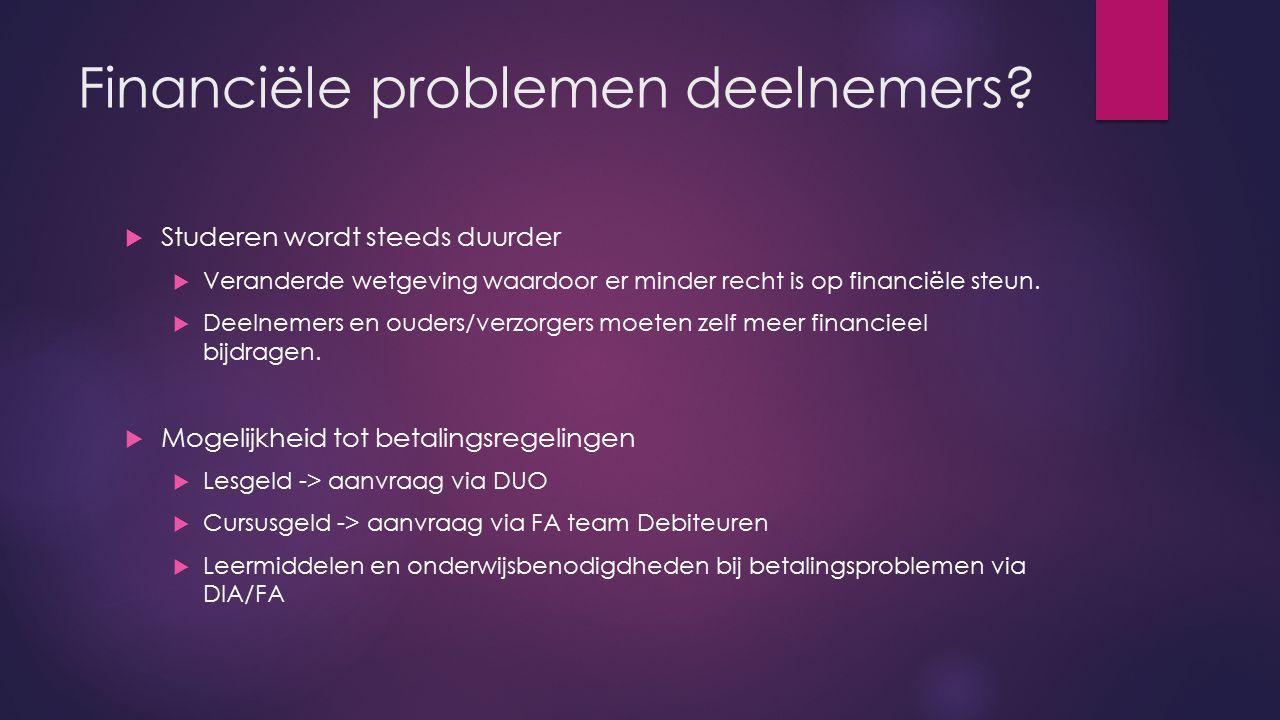 Financiële problemen deelnemers