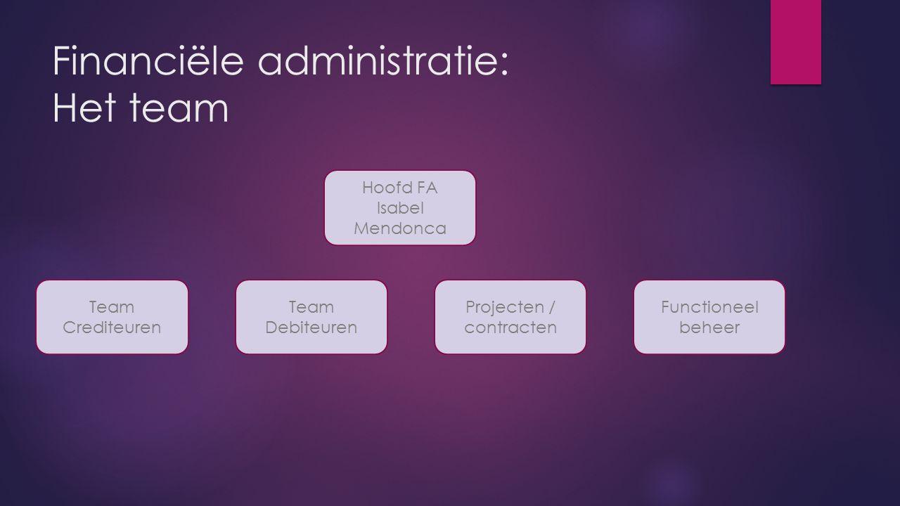 Financiële administratie: Het team
