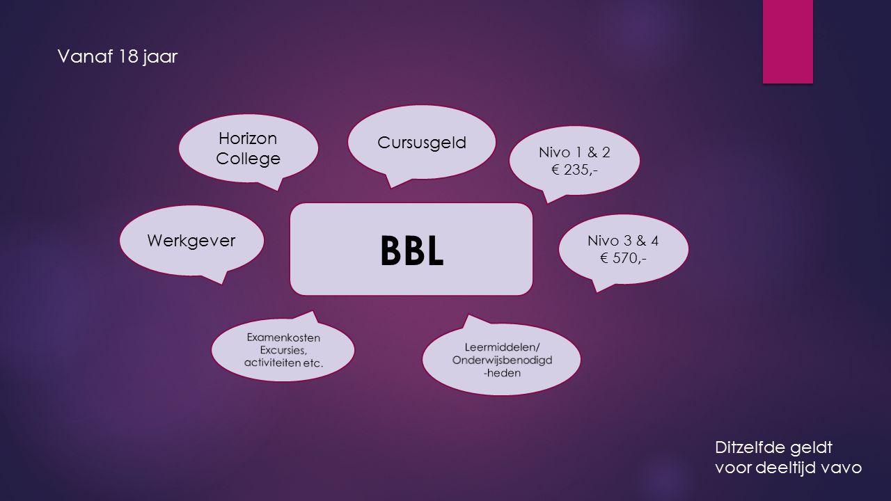 BBL Vanaf 18 jaar Cursusgeld Horizon College Werkgever
