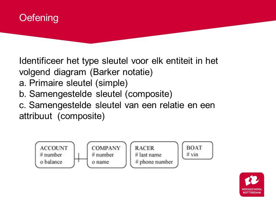 Oefening Identificeer het type sleutel voor elk entiteit in het volgend diagram (Barker notatie) a. Primaire sleutel (simple)