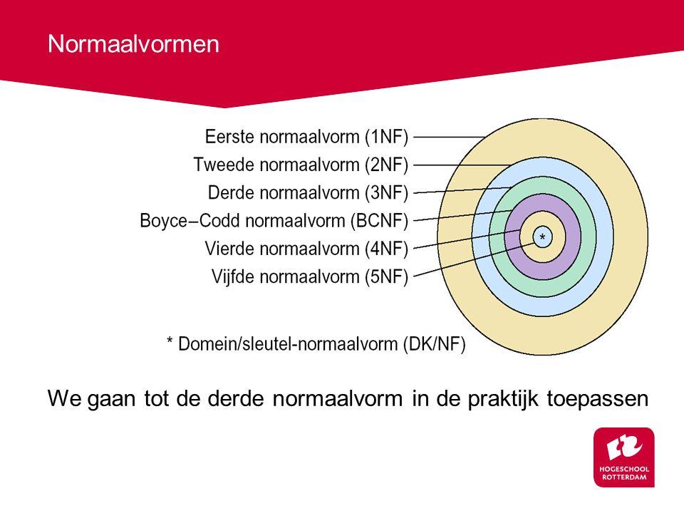 Normaalvormen We gaan tot de derde normaalvorm in de praktijk toepassen