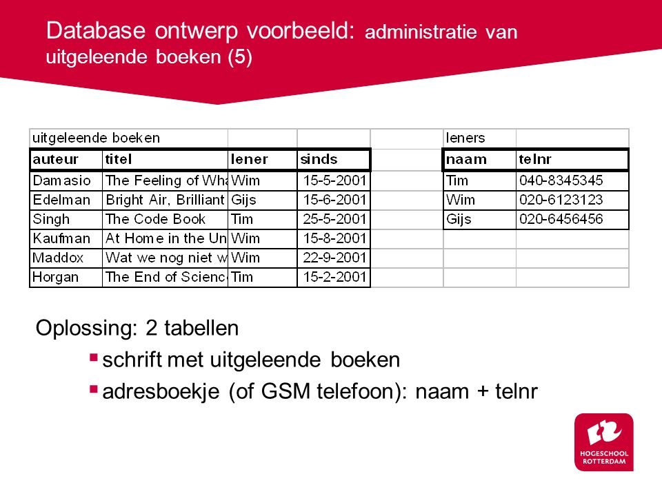 Database ontwerp voorbeeld: administratie van uitgeleende boeken (5)