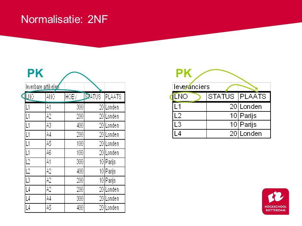 Normalisatie: 2NF PK PK