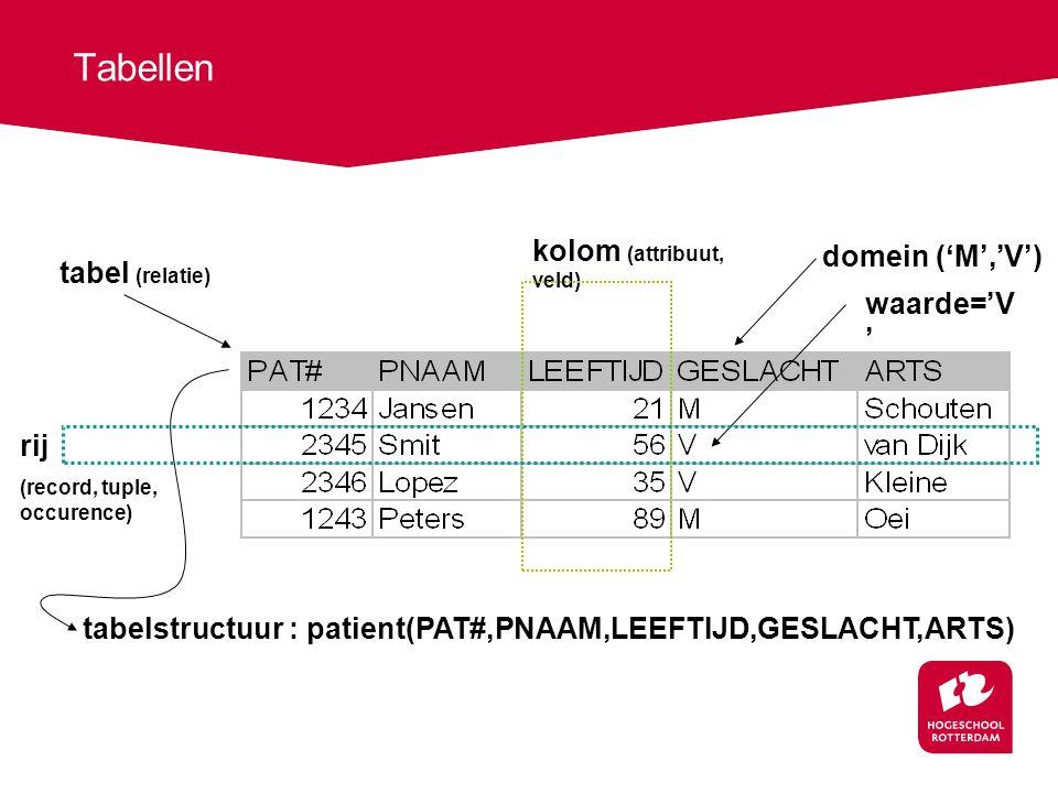 Tabellen kolom (attribuut, veld) domein ('M','V') tabel (relatie)