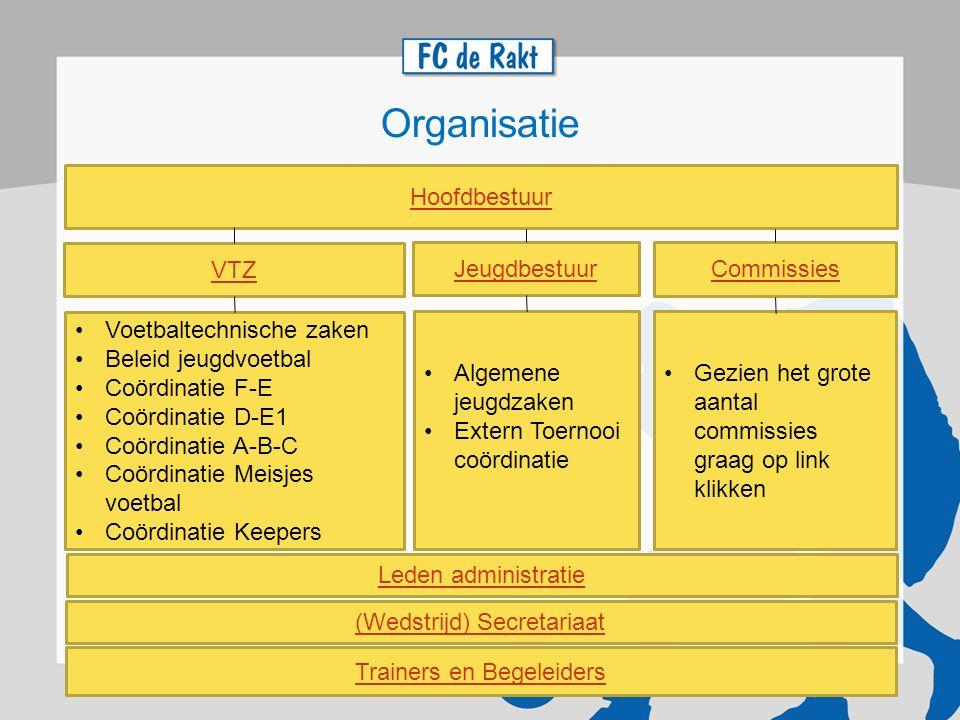 Organisatie Hoofdbestuur VTZ Jeugdbestuur Commissies