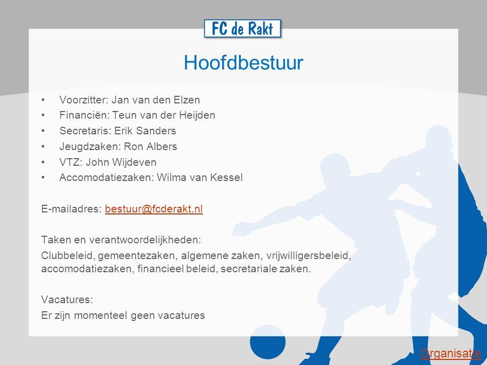 Hoofdbestuur Organisatie Voorzitter: Jan van den Elzen