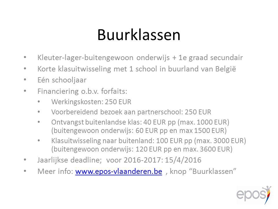 Buurklassen Kleuter-lager-buitengewoon onderwijs + 1e graad secundair