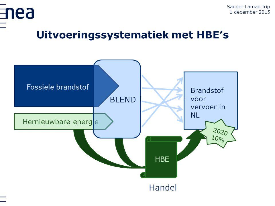 Uitvoeringssystematiek met HBE's