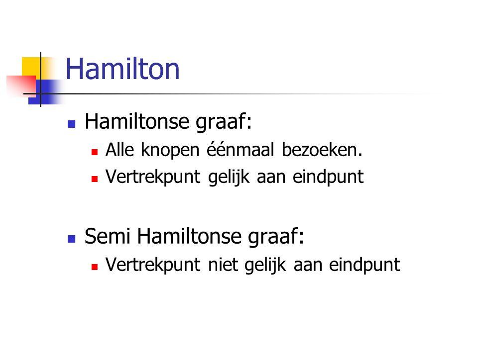 Hamilton Hamiltonse graaf: Semi Hamiltonse graaf: