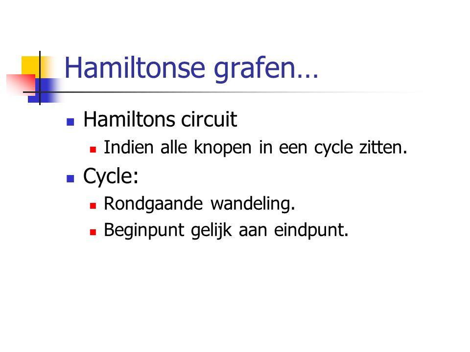 Hamiltonse grafen… Hamiltons circuit Cycle: