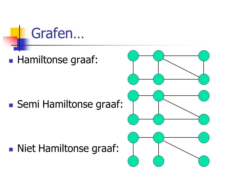 Grafen… Hamiltonse graaf: Semi Hamiltonse graaf: