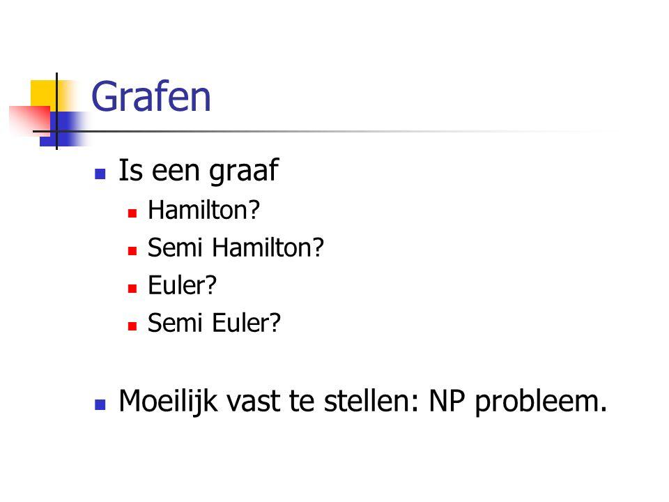 Grafen Is een graaf Moeilijk vast te stellen: NP probleem. Hamilton