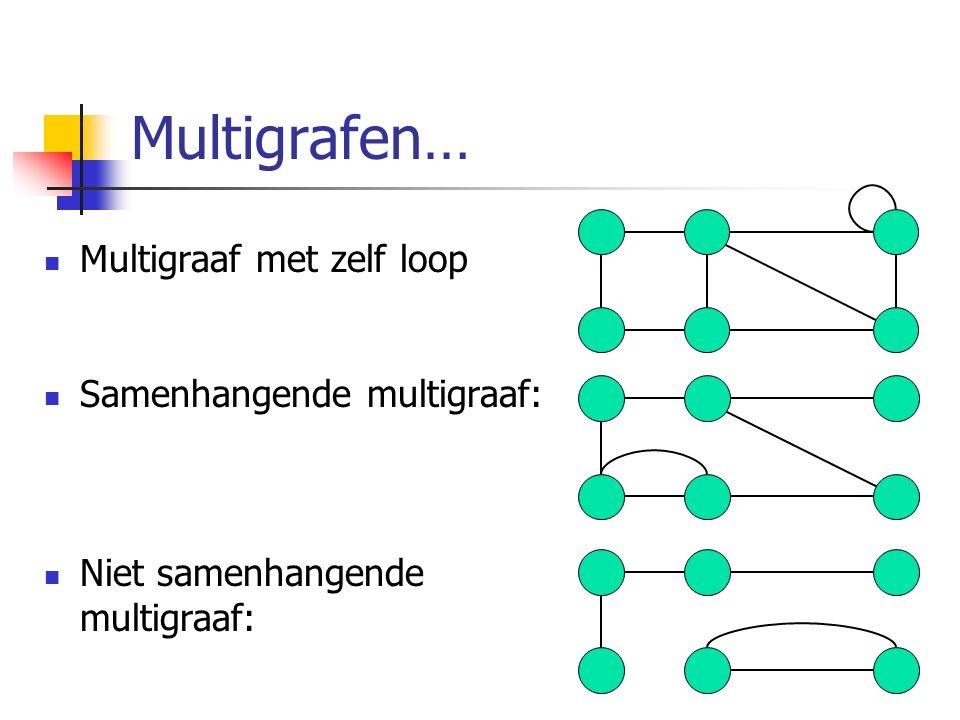 Multigrafen… Multigraaf met zelf loop Samenhangende multigraaf: