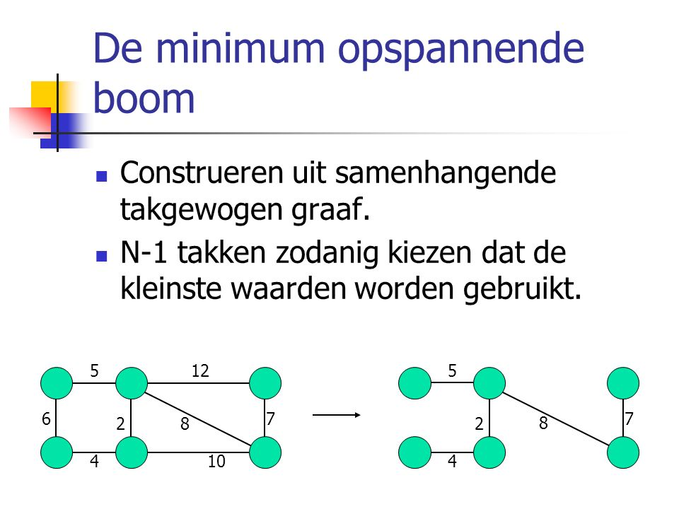 De minimum opspannende boom