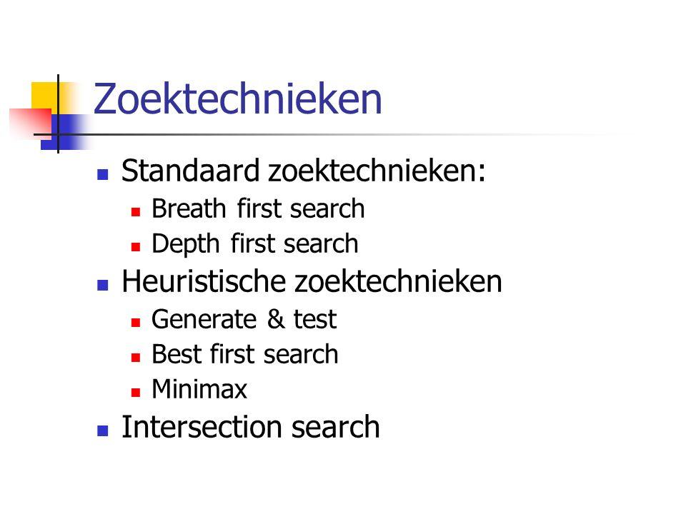Zoektechnieken Standaard zoektechnieken: Heuristische zoektechnieken