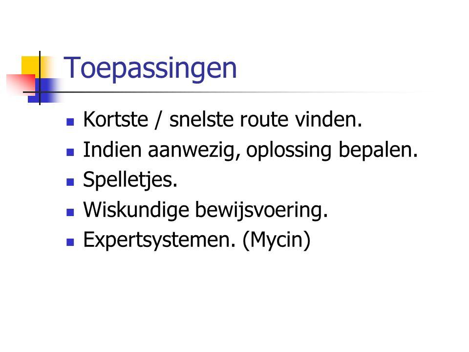 Toepassingen Kortste / snelste route vinden.
