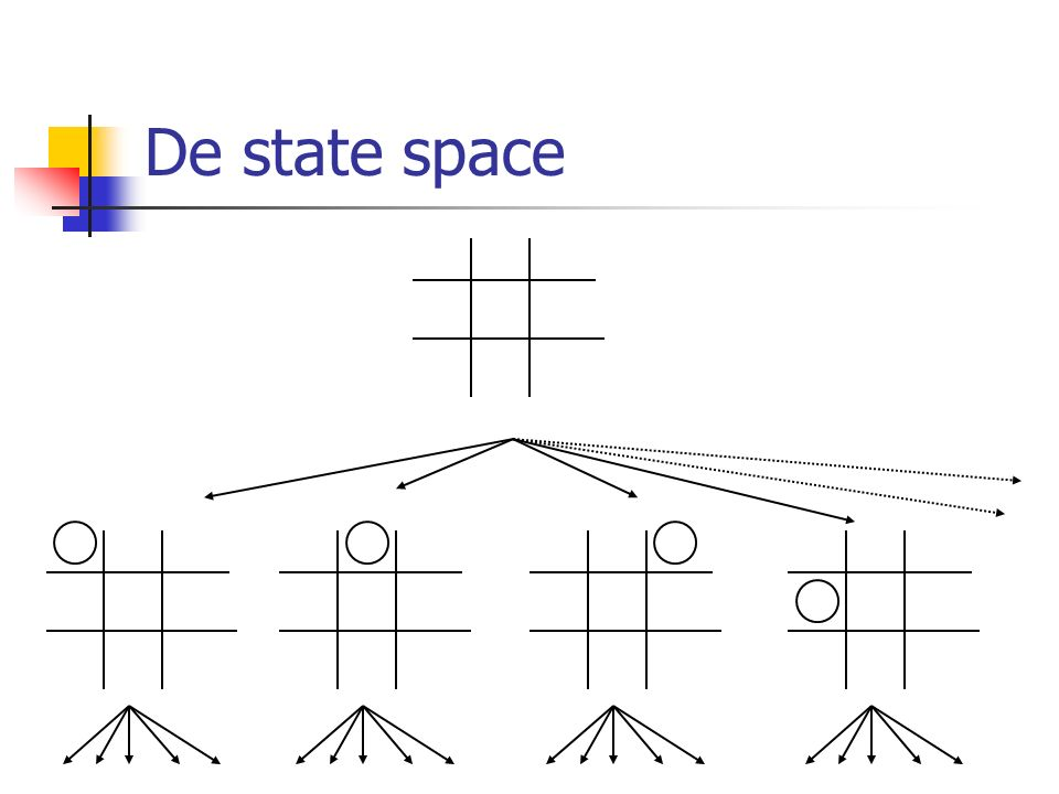 De state space