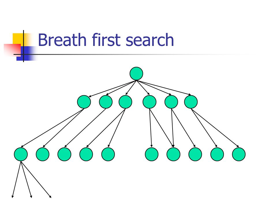 Breath first search