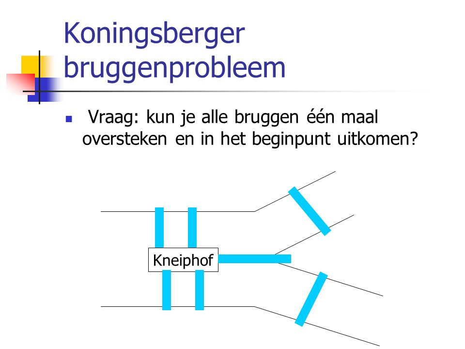 Koningsberger bruggenprobleem