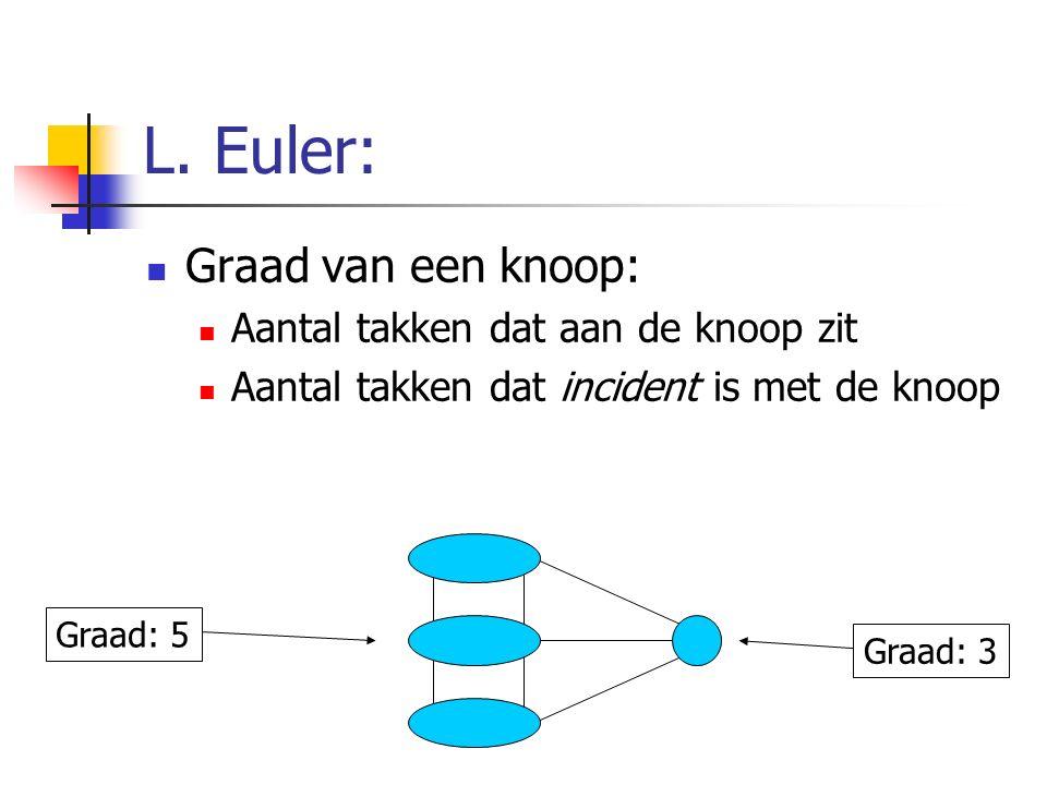 L. Euler: Graad van een knoop: Aantal takken dat aan de knoop zit