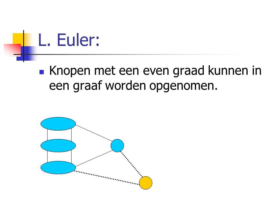 L. Euler: Knopen met een even graad kunnen in een graaf worden opgenomen.