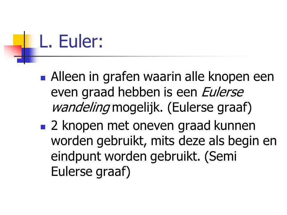L. Euler: Alleen in grafen waarin alle knopen een even graad hebben is een Eulerse wandeling mogelijk. (Eulerse graaf)