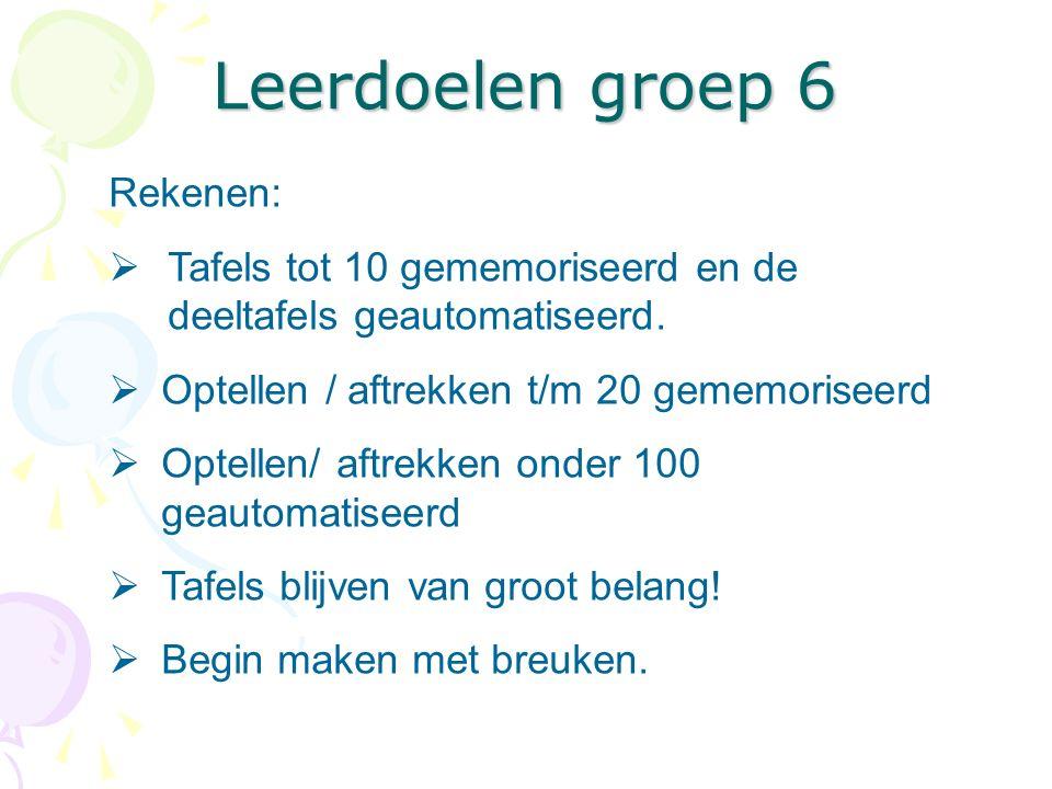 Leerdoelen groep 6 Rekenen: