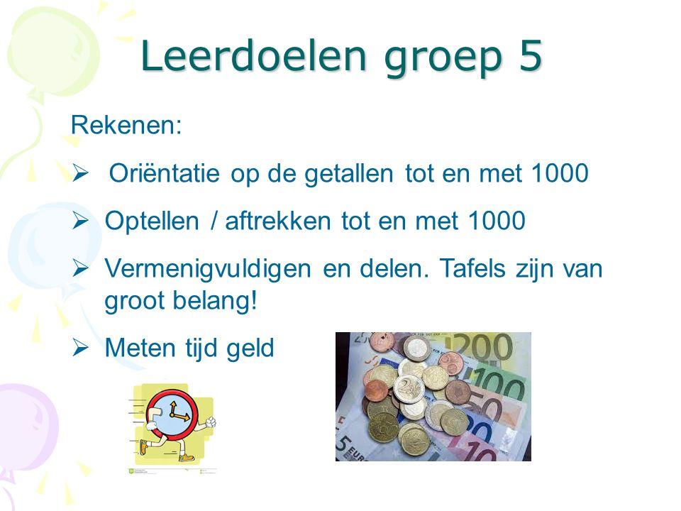 Leerdoelen groep 5 Rekenen: Oriëntatie op de getallen tot en met 1000