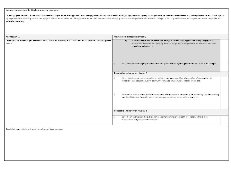Competentiegebied 4: Werken in een organisatie