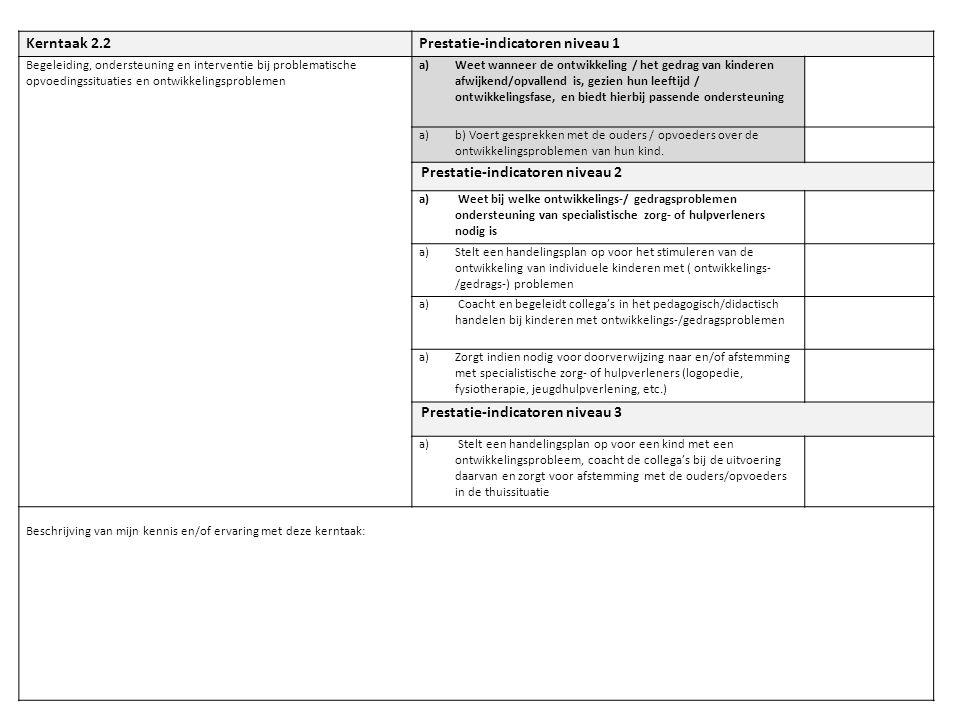 Prestatie-indicatoren niveau 1