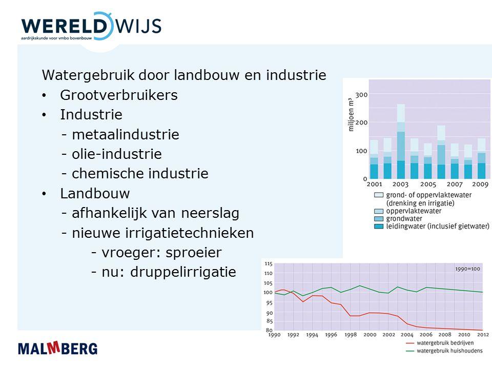 Watergebruik door landbouw en industrie